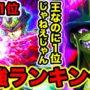 【動画】【ハンターハンター】最強キャラクター強さランキングTOP5!2019最新版 5位〜1位 念能力 強さ まとめ Strongest Characters【HUNTER×HUNTER】